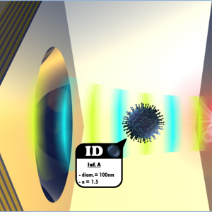 Optical Microcavities for Sensing Nanoparticles